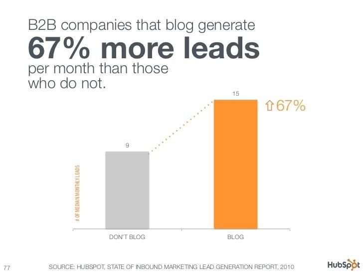 btricks_content_marketing_smarter_world